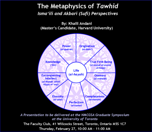 Khalil Andani's Presentation on the concept of Tawhid in the Isma'ili & Sufi Thought, at the University of Toronto