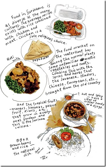 Food in Surinam
