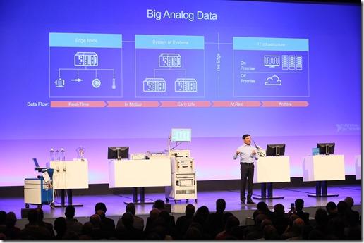 Big analog data