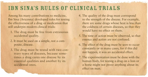 Ibn Sina's Rules of Clinical Trails